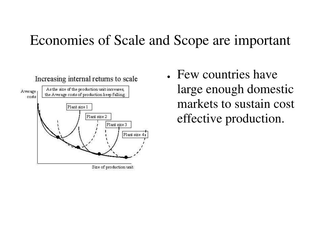 Economies of Scale and Scope are important