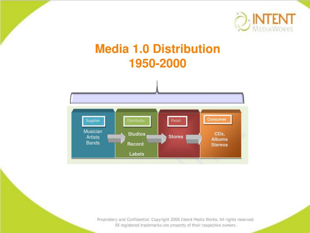 Media 1.0 Distribution