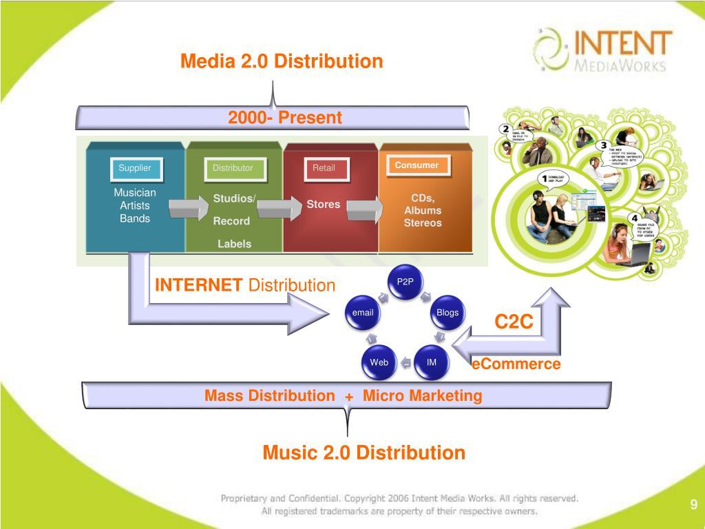 Media 2.0 Distribution