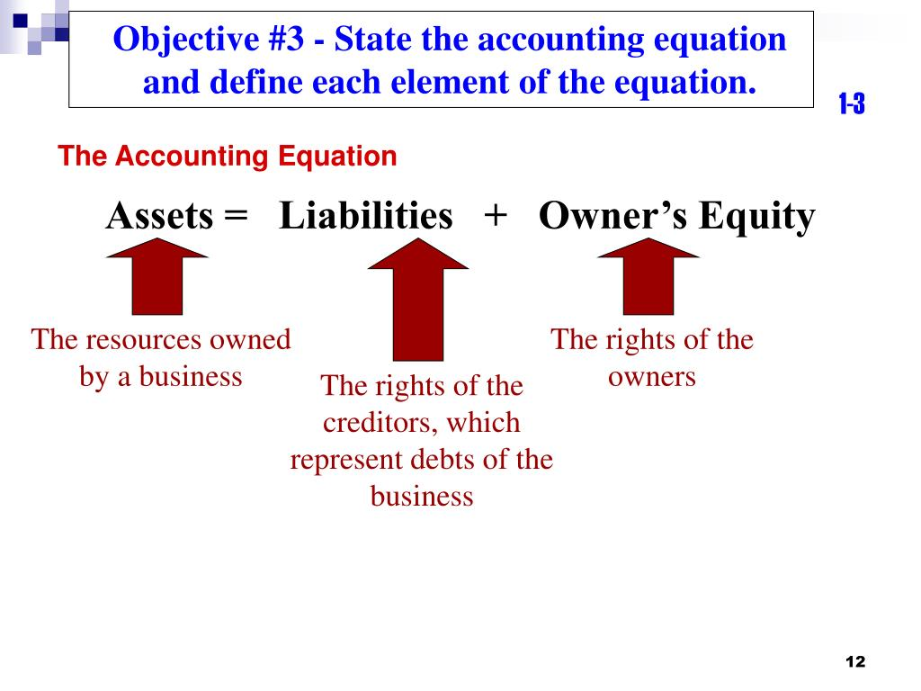 Objective #3 - State the accounting equation and define each element of the equation.