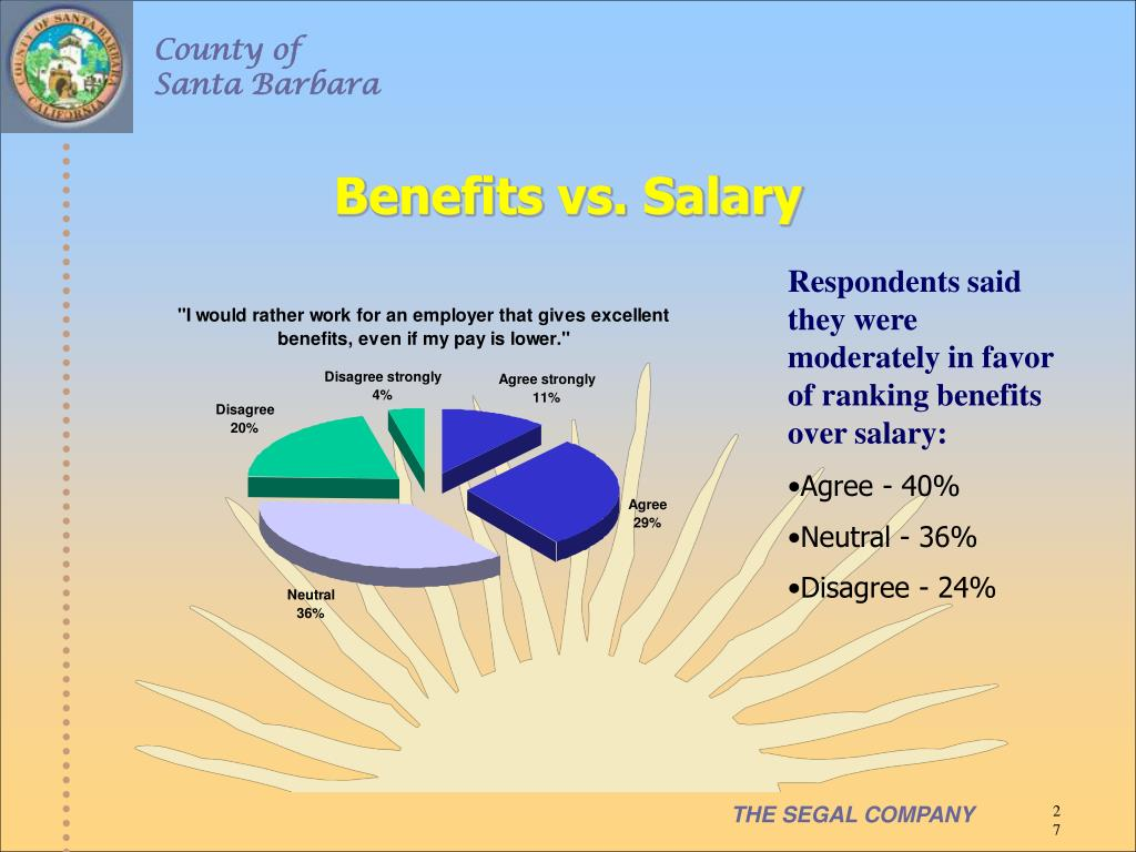 Benefits vs. Salary