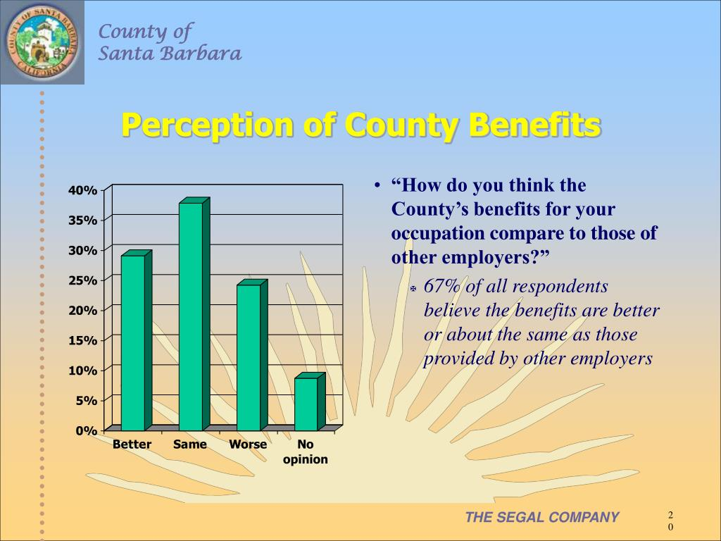 Perception of County Benefits