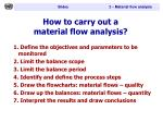 how to carry out a material flow analysis