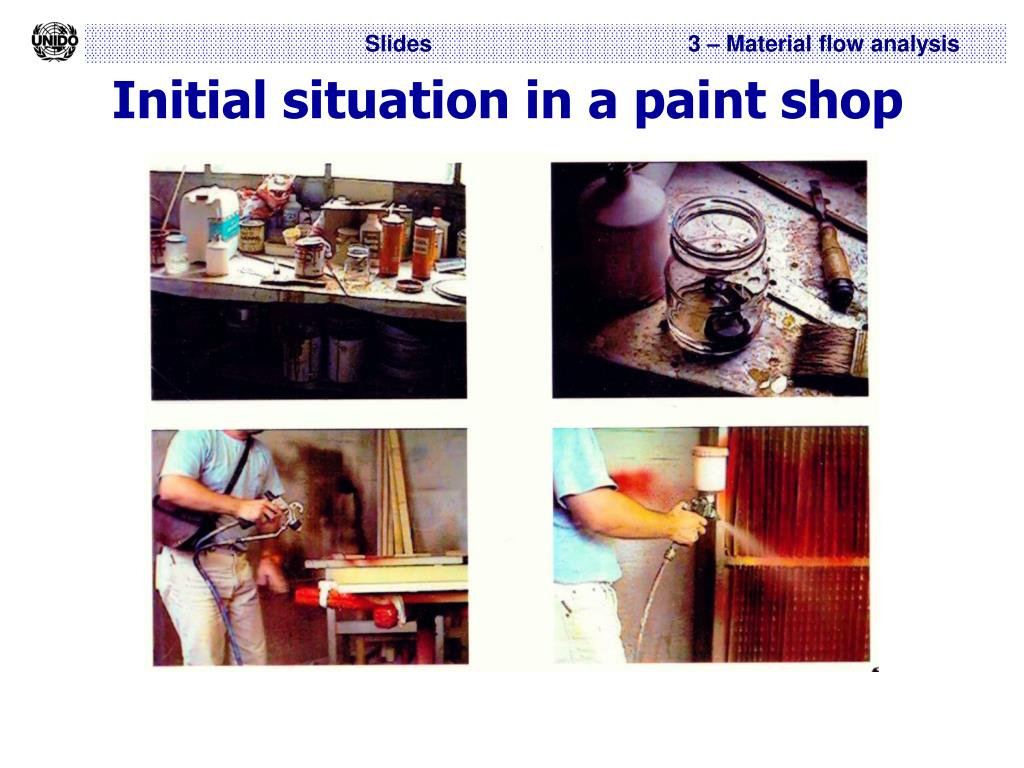 Initial situation in a paint shop