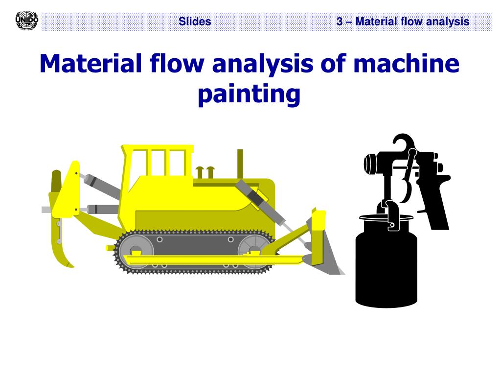 Material flow analysis of machine painting