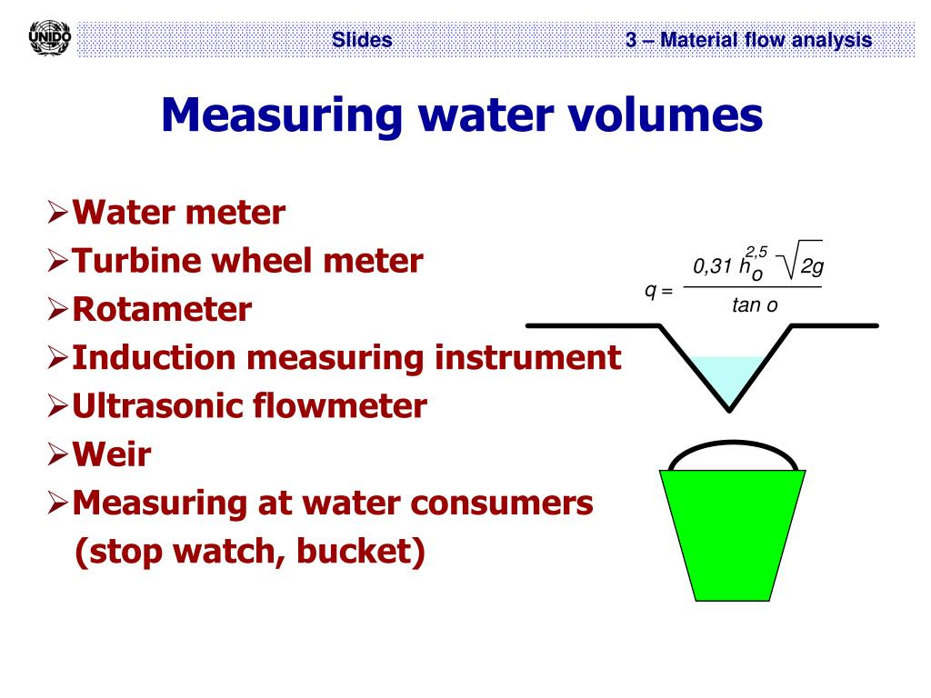 Measuring water volumes