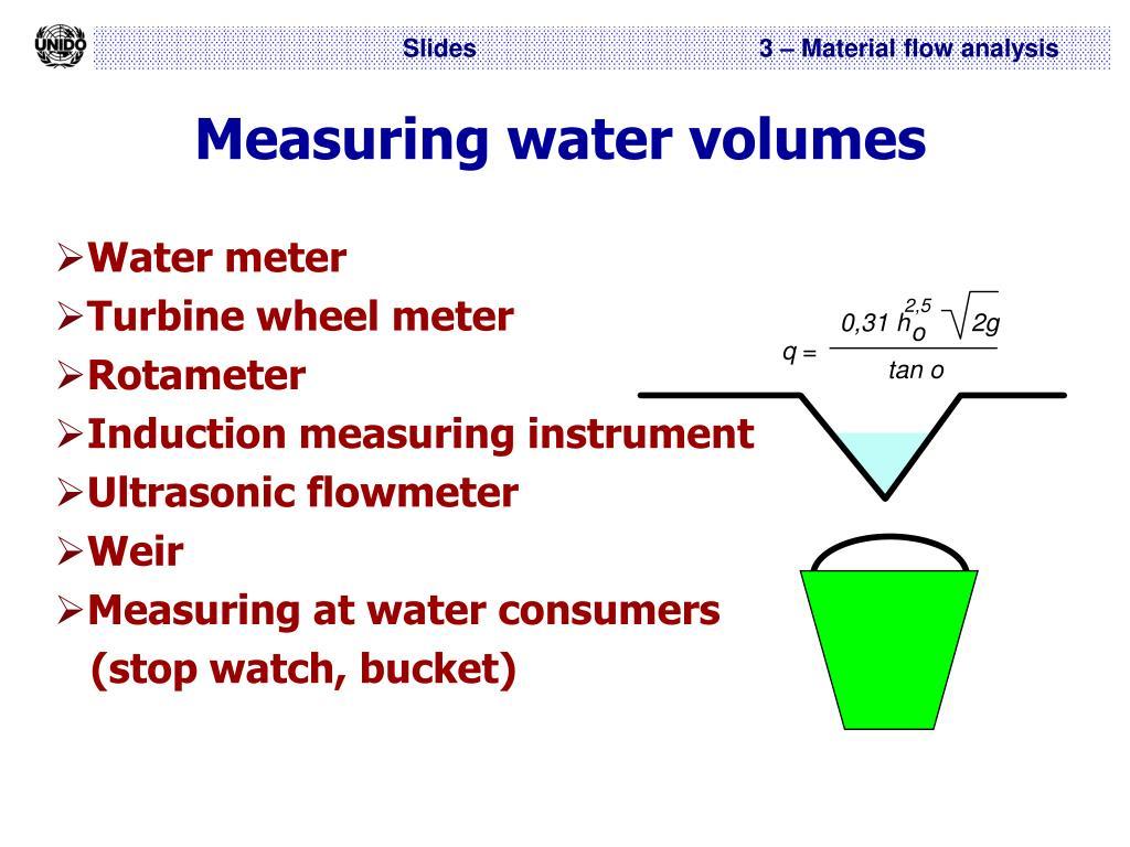 Measuring water volumes
