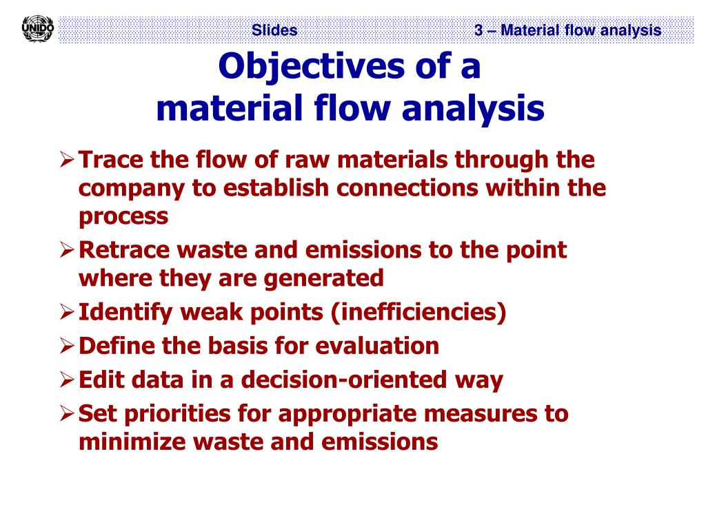 Objectives of a
