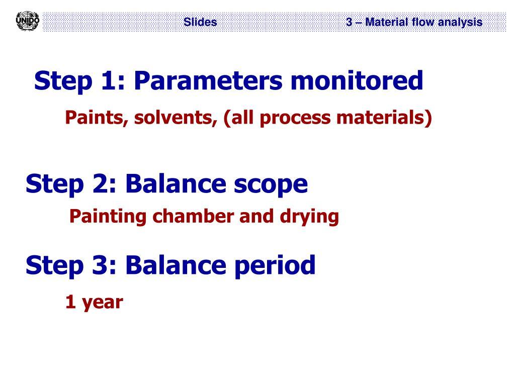 Step 1: Parameters monitored