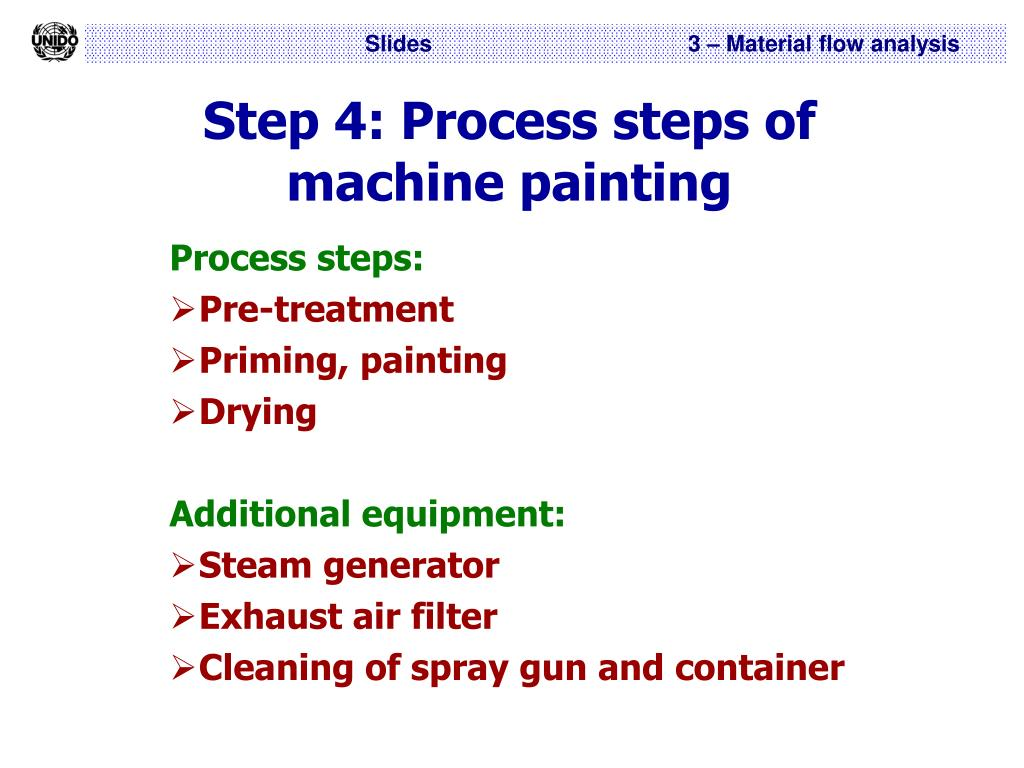 Step 4: Process steps of