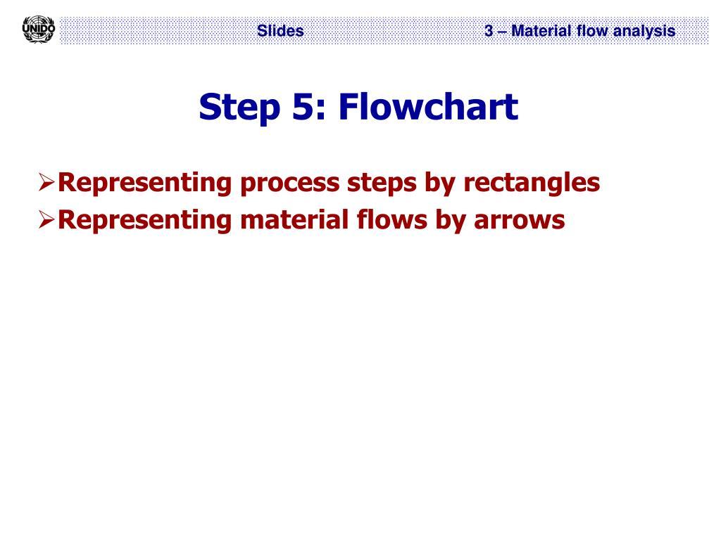 Step 5: Flowchart