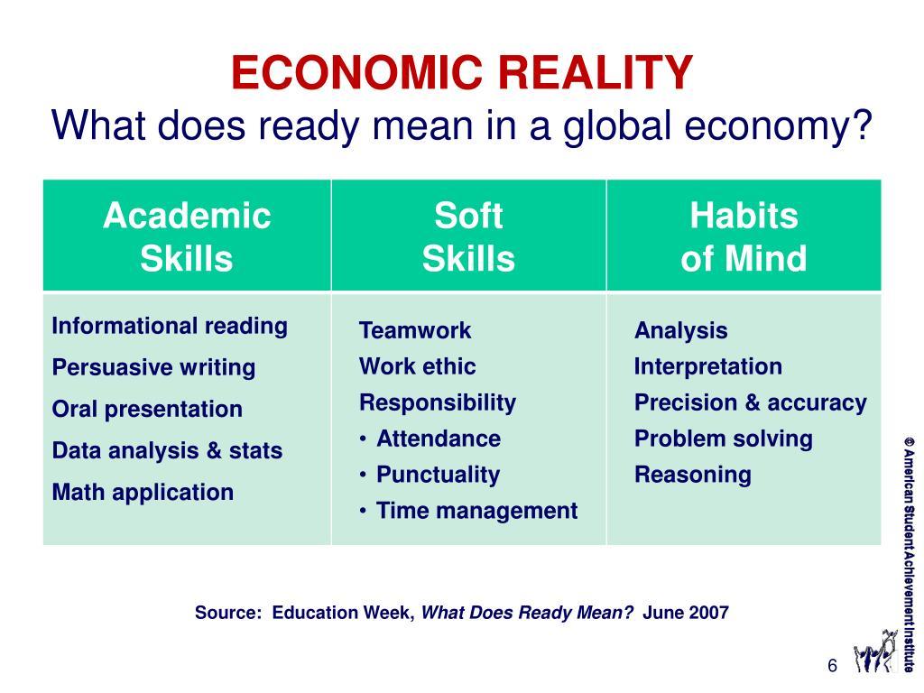 ECONOMIC REALITY