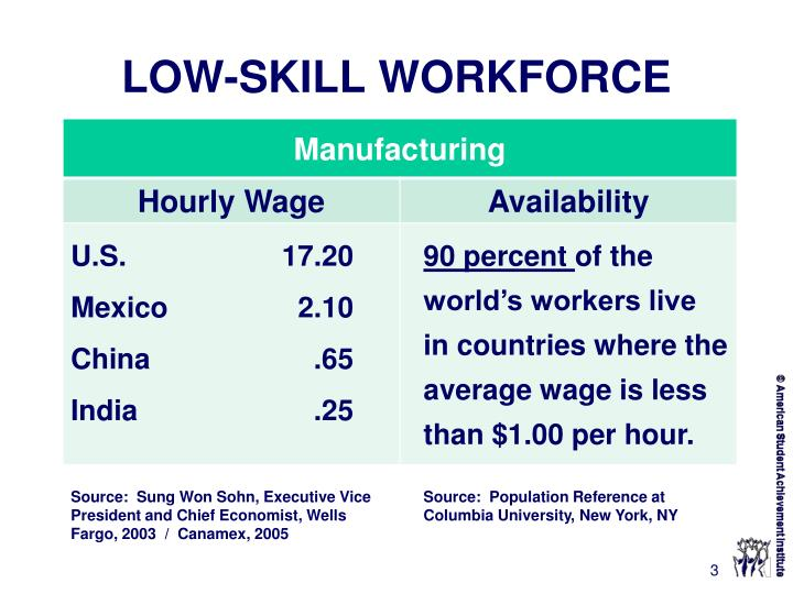 Low skill workforce