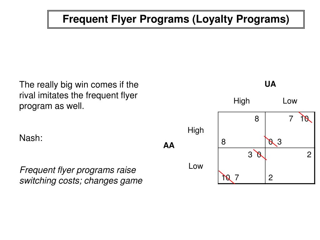 Frequent Flyer Programs (Loyalty Programs)