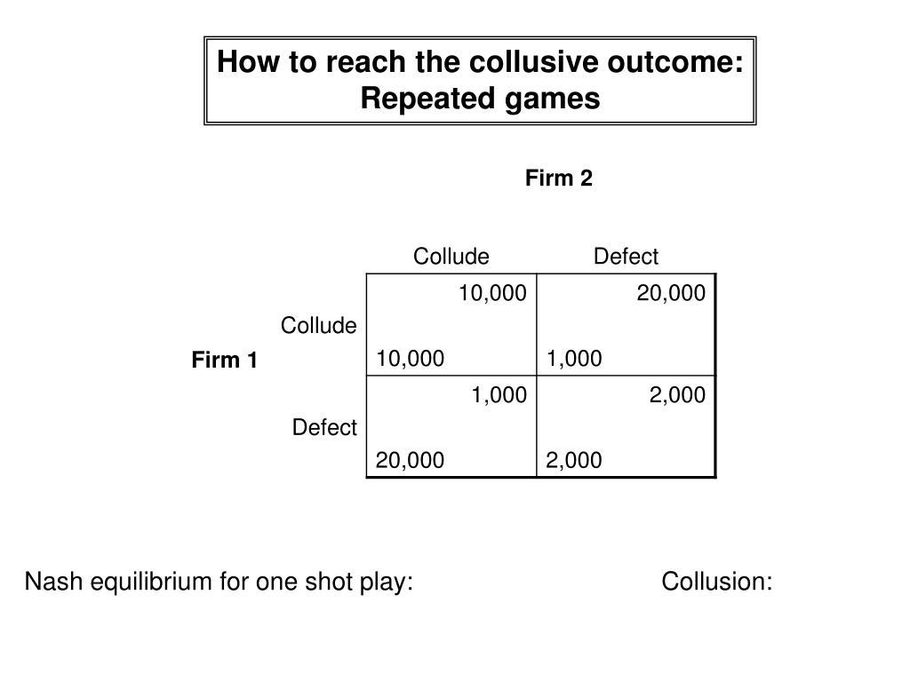 How to reach the collusive outcome: