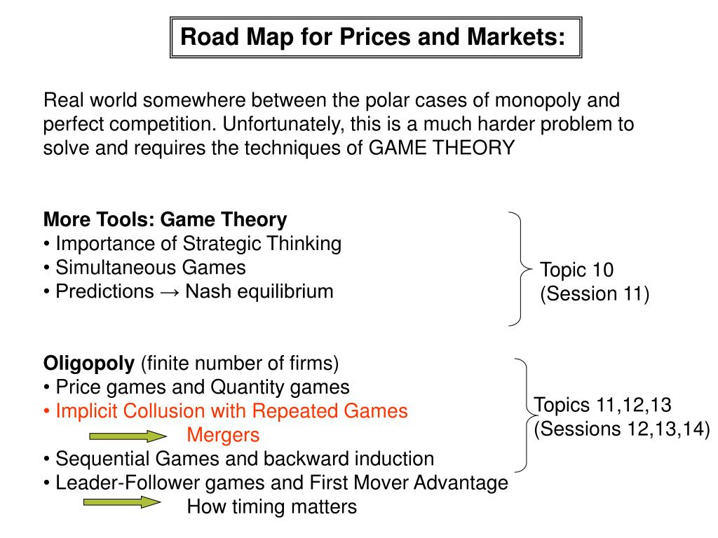 Road Map for Prices and Markets: