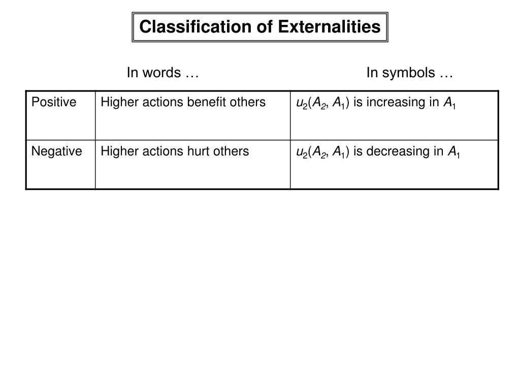 Classification of Externalities