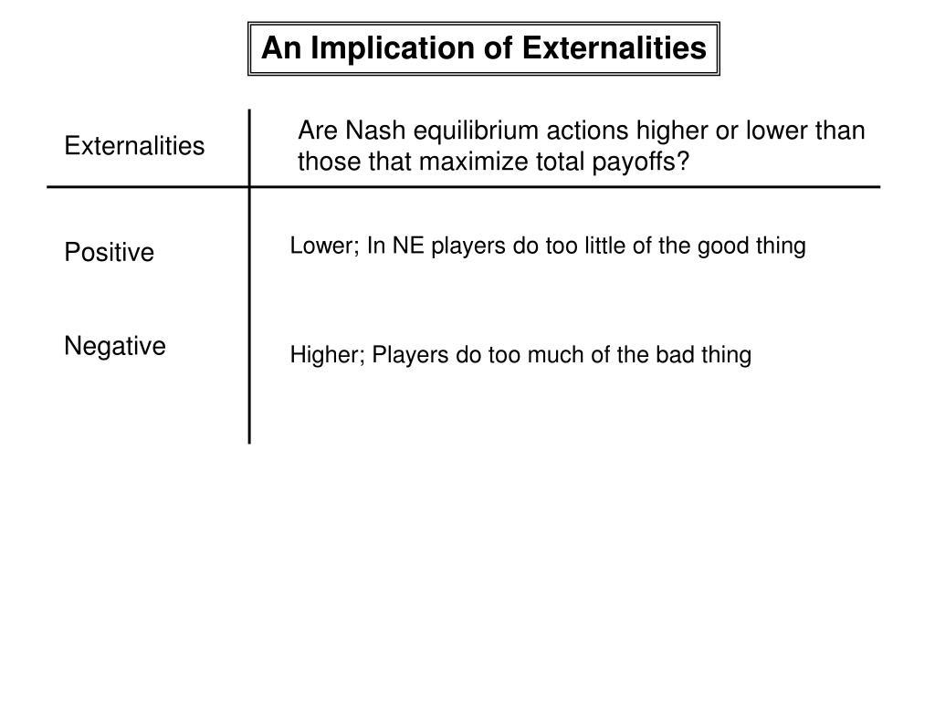 An Implication of Externalities