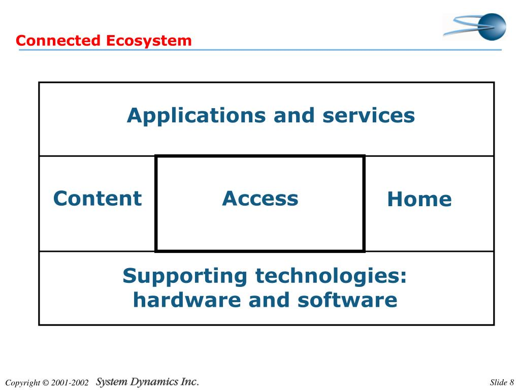 Connected Ecosystem