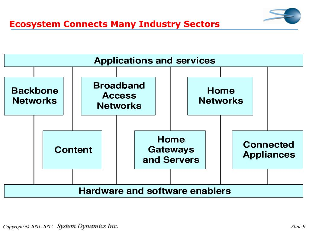 Ecosystem Connects Many Industry Sectors