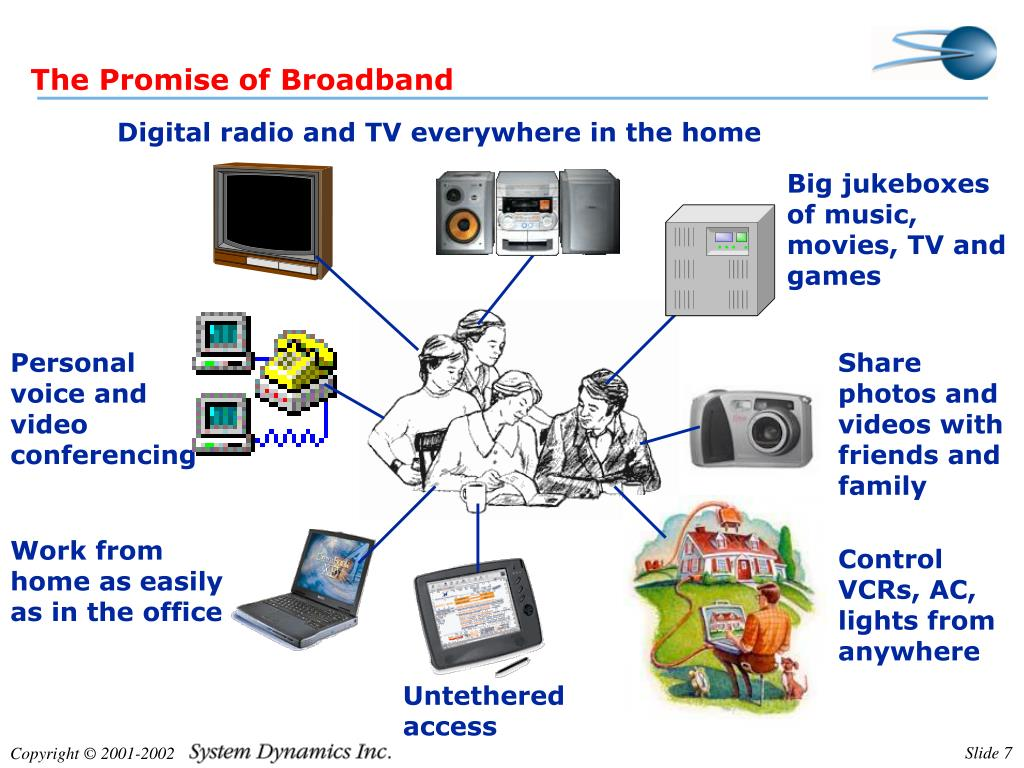 The Promise of Broadband