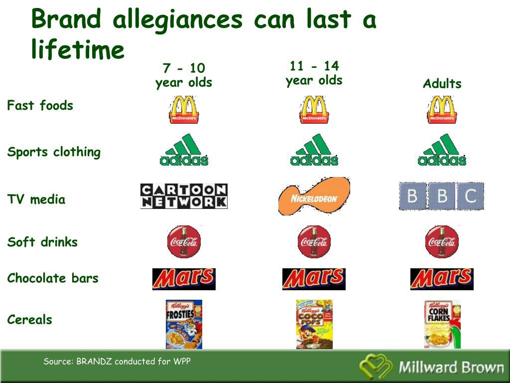 Brand allegiances can last a lifetime