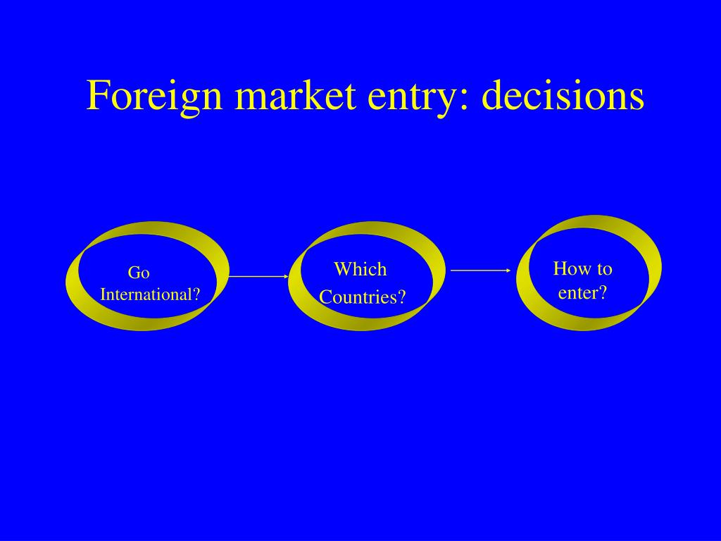 Foreign market entry: decisions