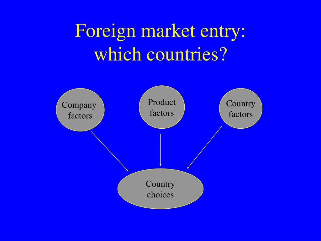 Foreign market entry: