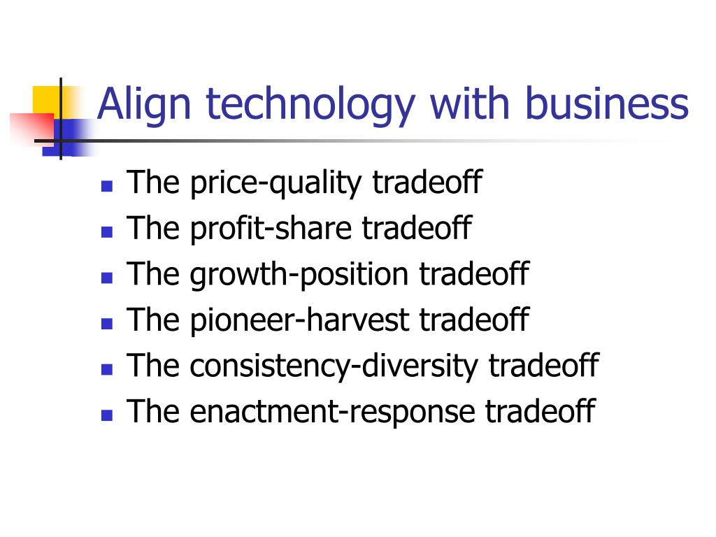 Align technology with business
