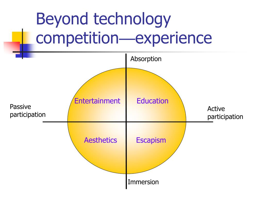 Beyond technology competition