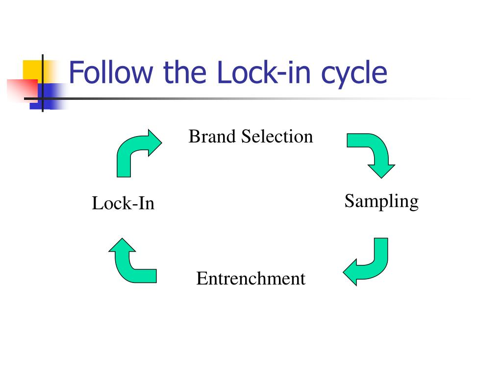 Follow the Lock-in cycle