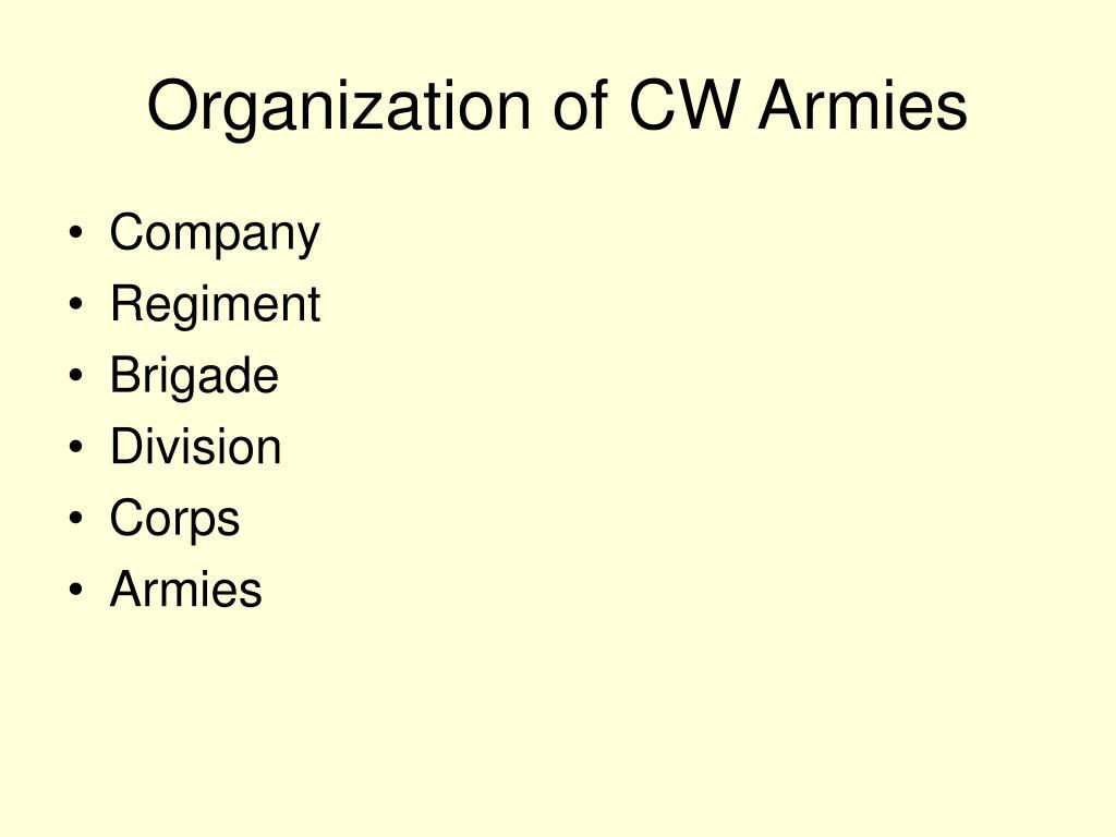 Organization of CW Armies