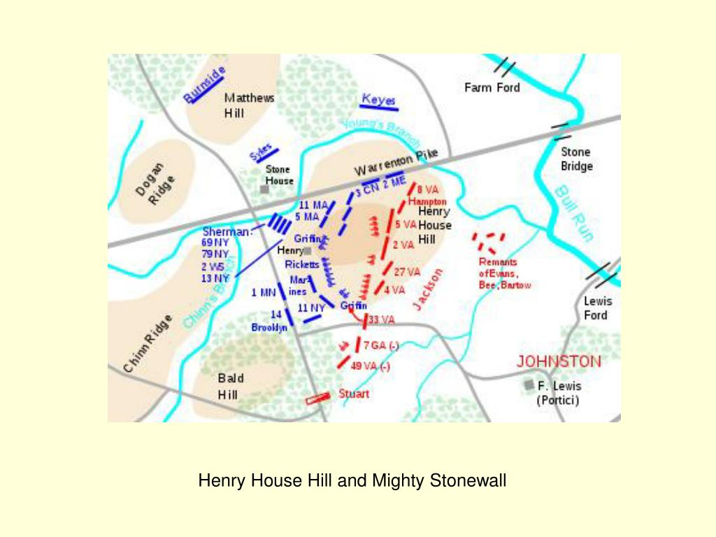 Henry House Hill and Mighty Stonewall