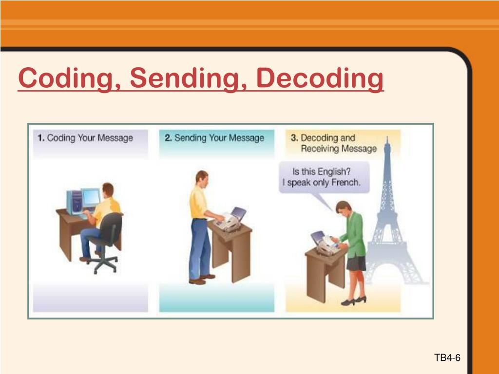 Coding, Sending, Decoding