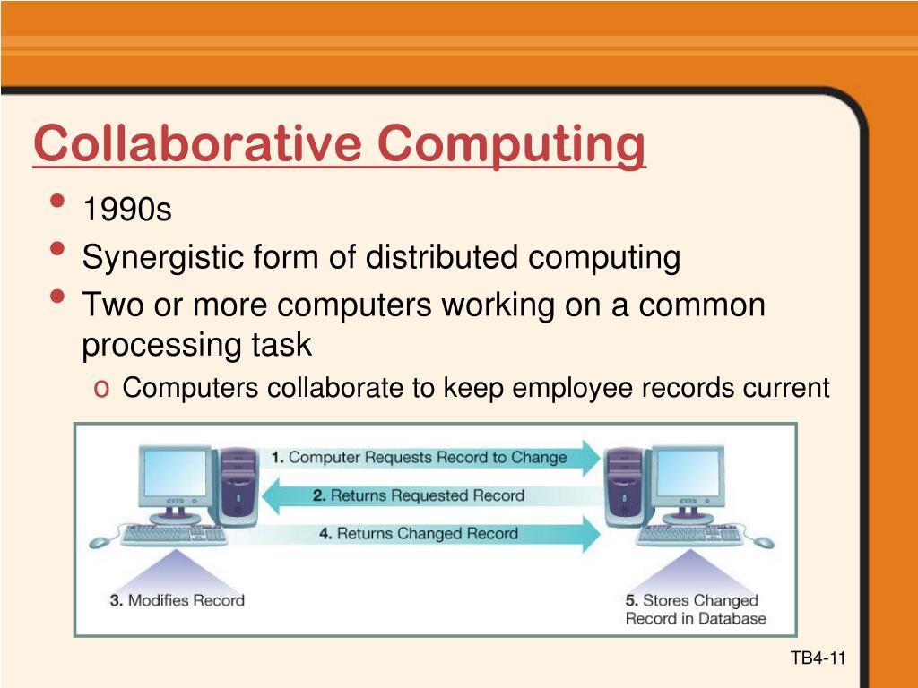 Collaborative Computing