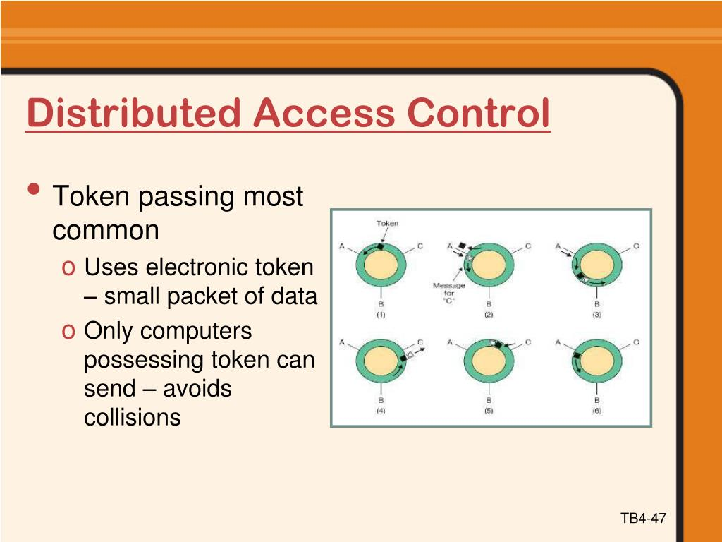 Distributed Access Control
