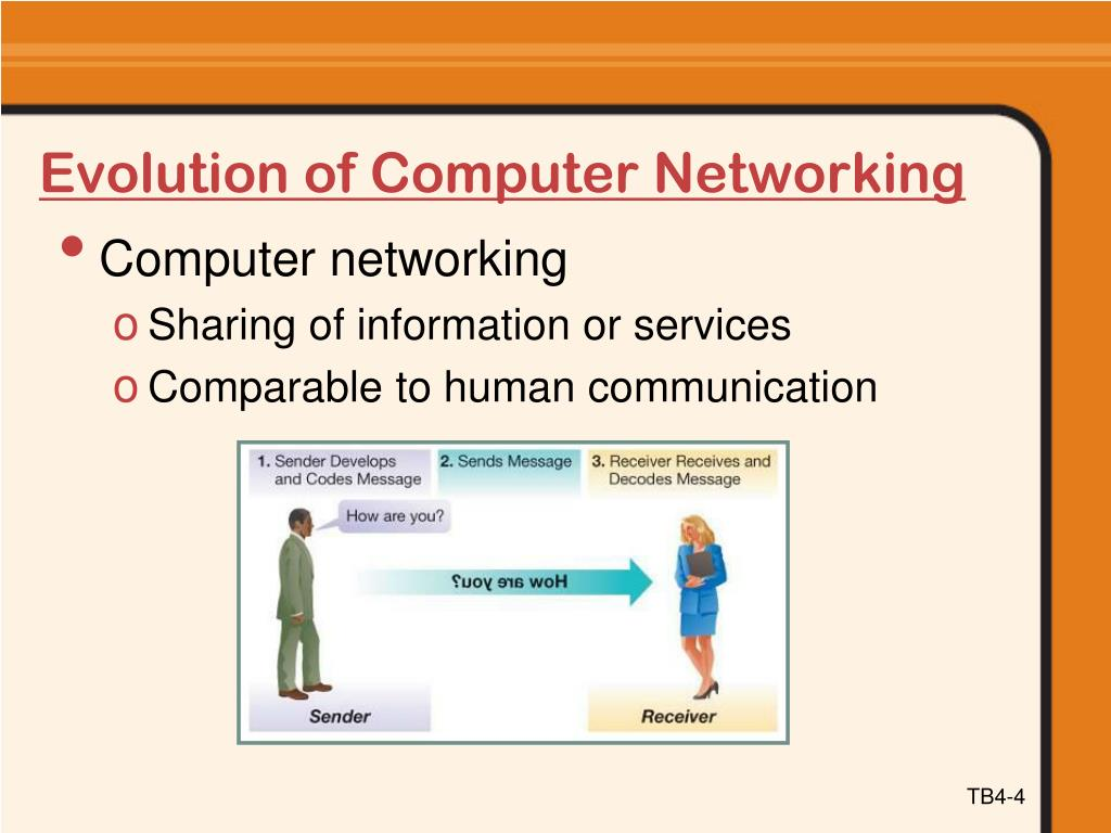 Evolution of Computer Networking