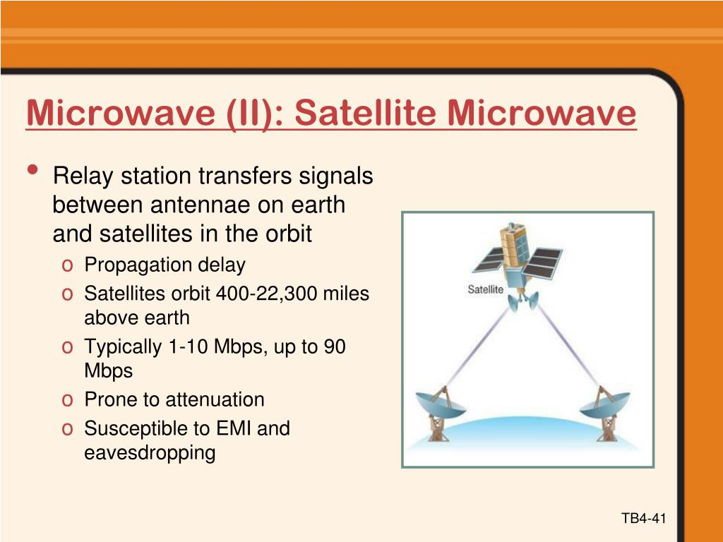 Microwave (II): Satellite Microwave