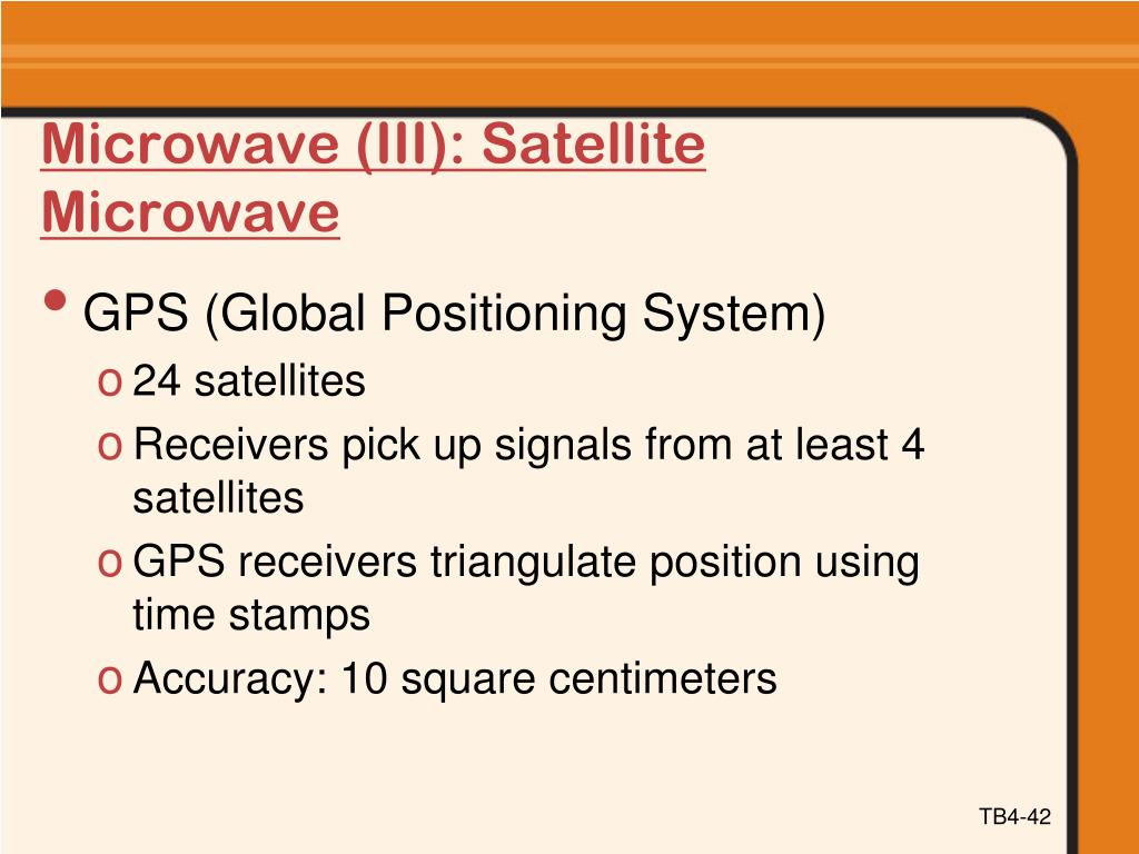 Microwave (III): Satellite Microwave
