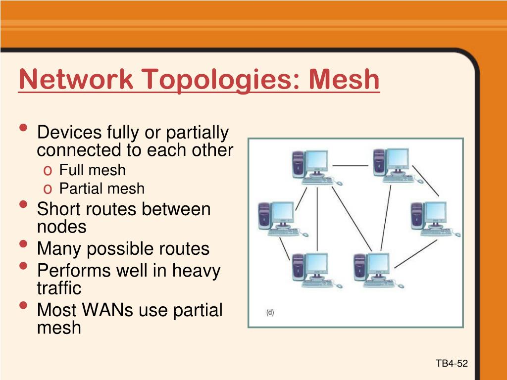Network Topologies: Mesh