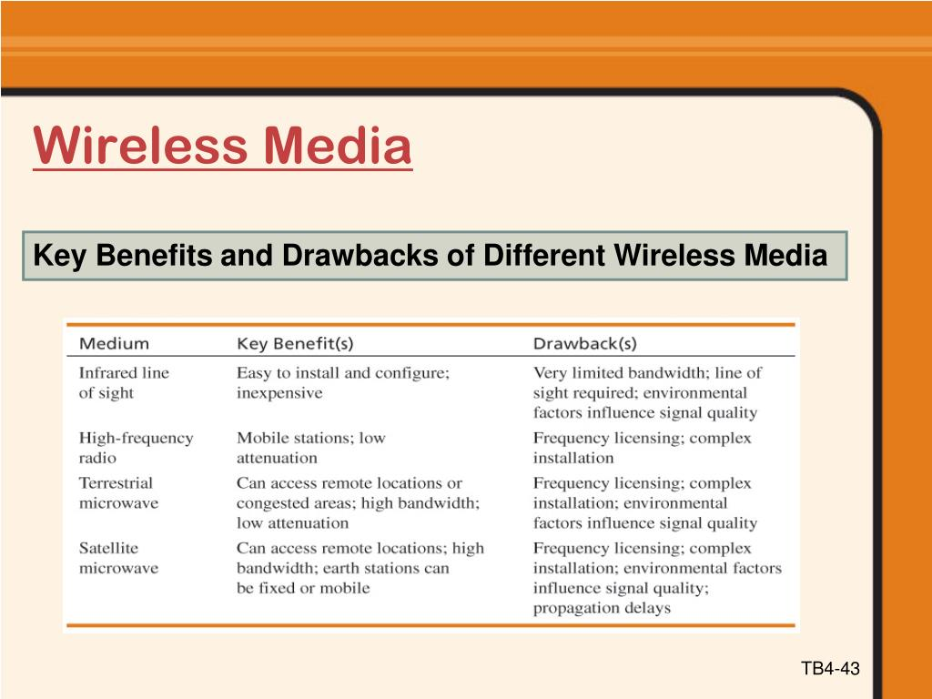 Wireless Media
