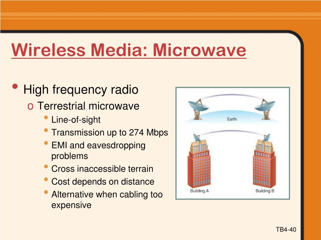 Wireless Media: Microwave