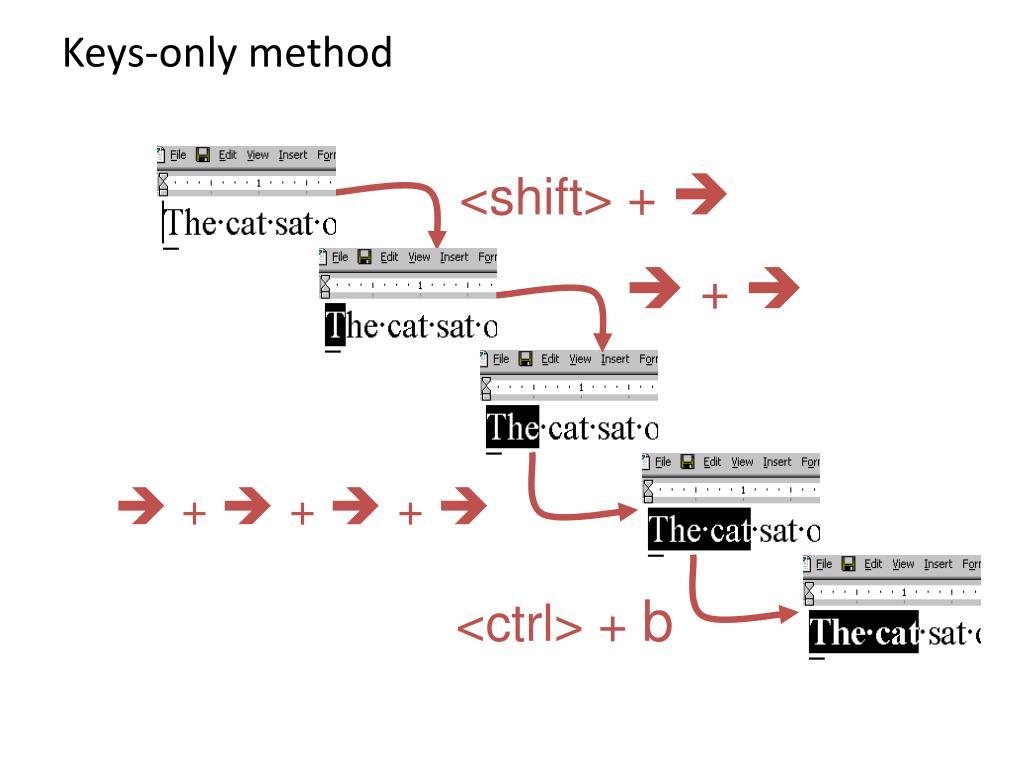 Keys-only method