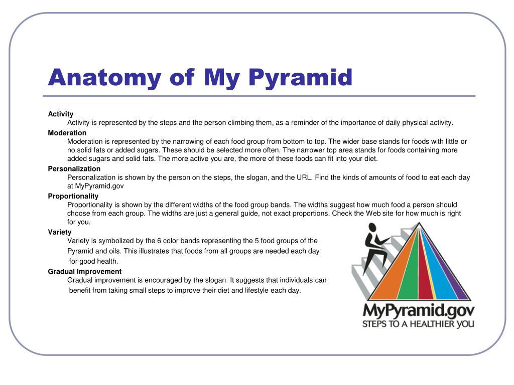 Anatomy of My Pyramid