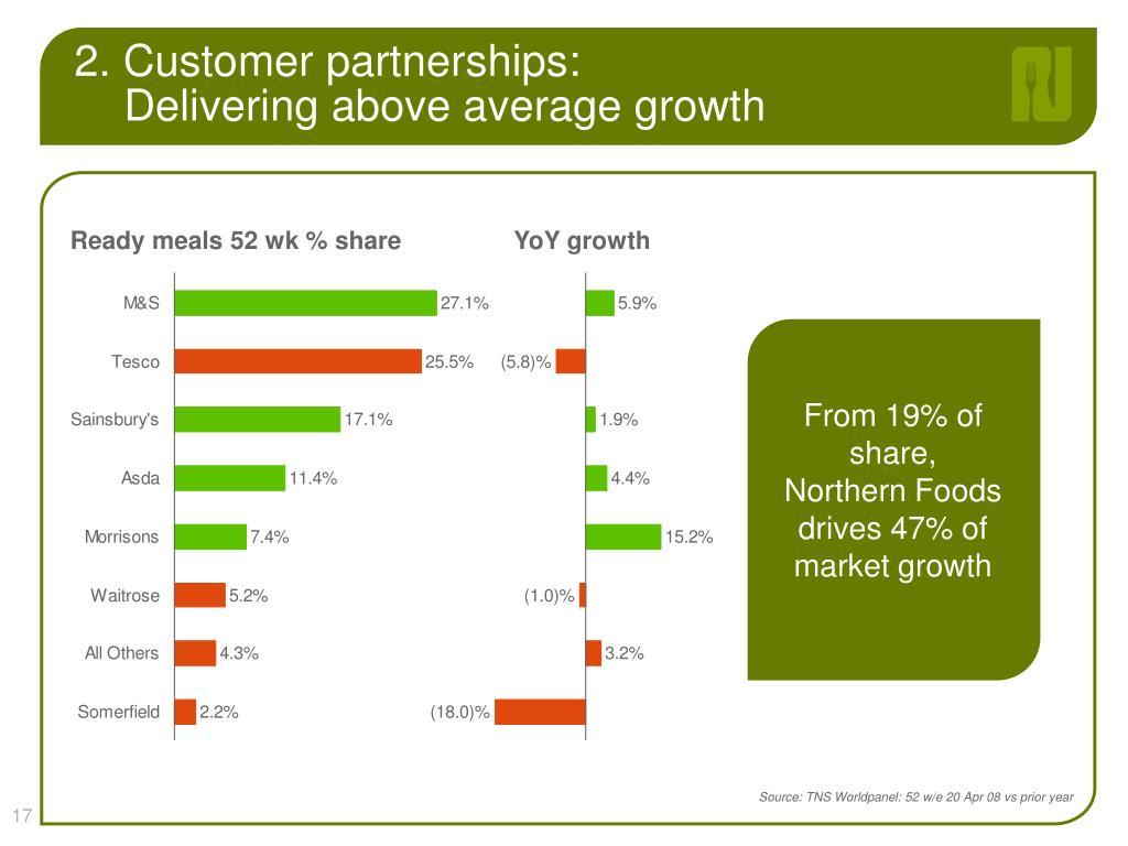 2. Customer partnerships: