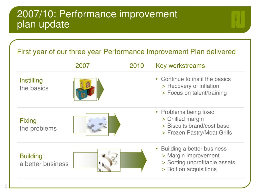 2007/10: Performance improvement