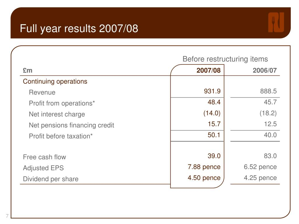 Full year results 2007/08