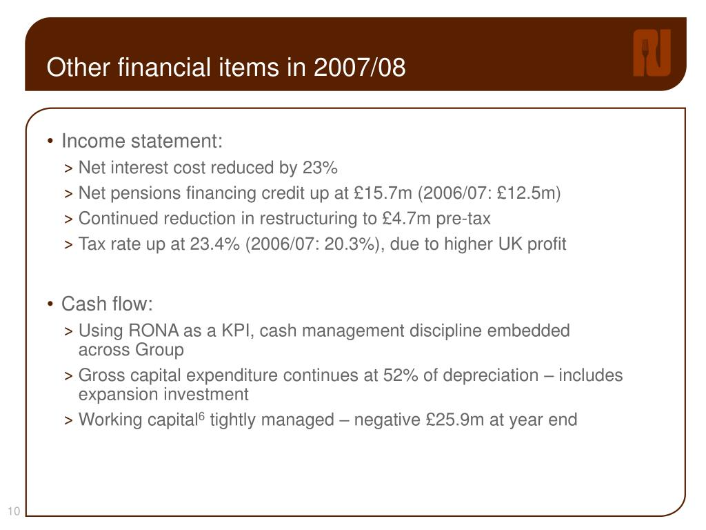 Other financial items in 2007/08