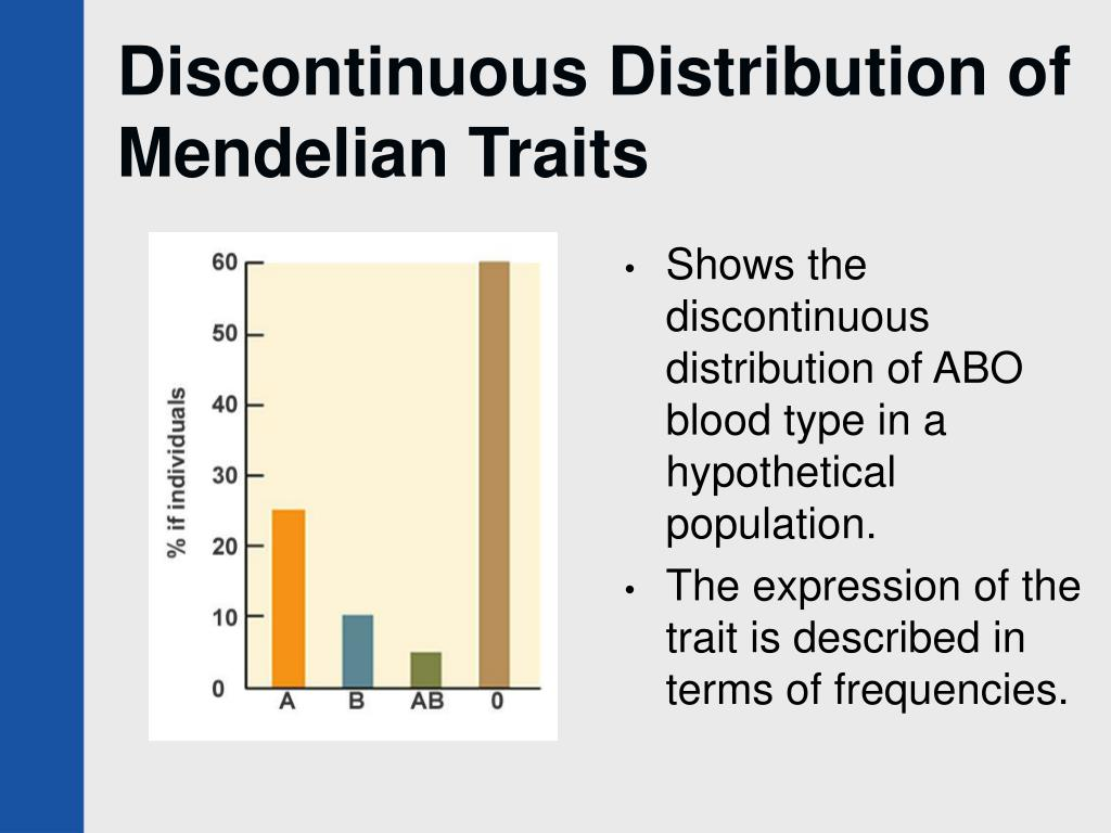 Discontinuous Distribution of Mendelian Traits