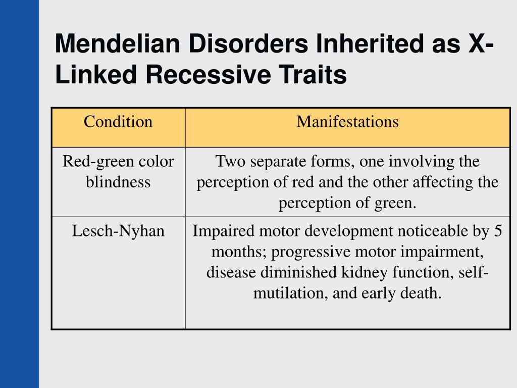 Mendelian Disorders Inherited as X-Linked Recessive Traits